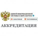 Аккредитация на электронных торовых площадках, Якутск